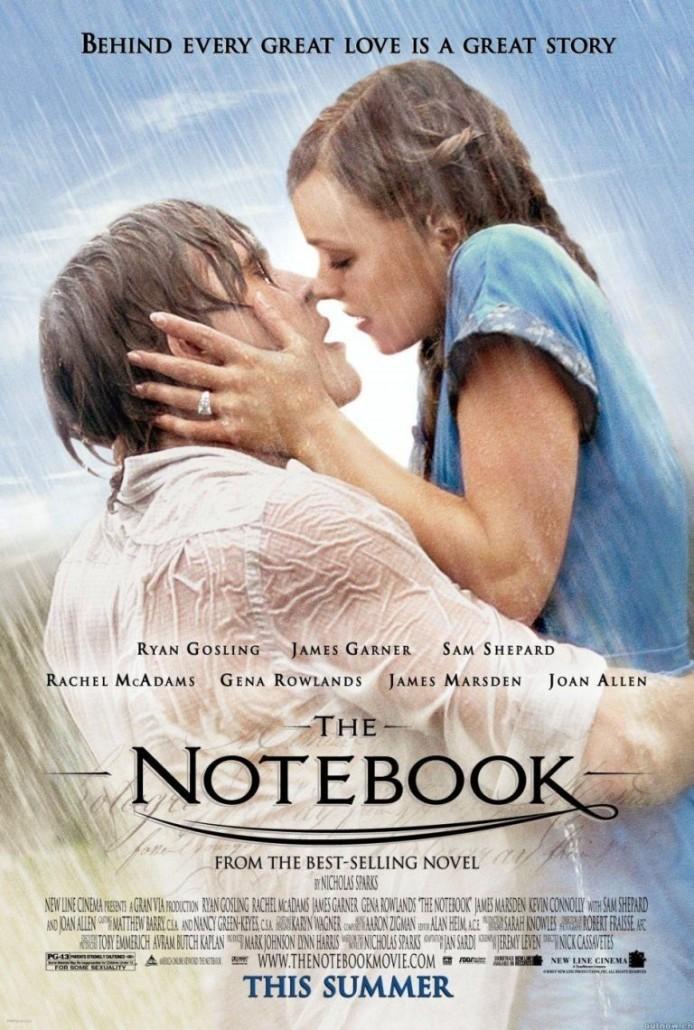 14 βιβλία του Νίκολας Σπαρκς που έγιναν ταινίες